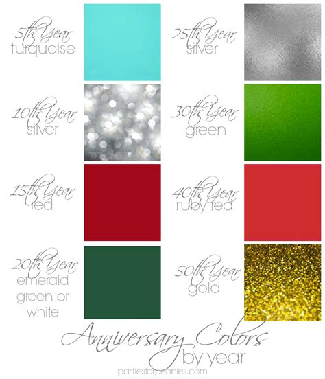 anniversary colors anniversary ideas for pennies