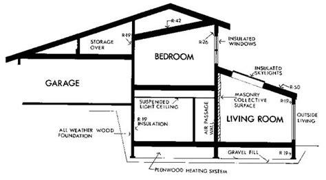 genesta contemporary berm home plan 072d 1088 house 16 best bermed houses images on pinterest architecture
