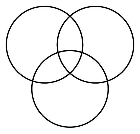 three venn diagram file intersection of 3 circles 0 svg wikimedia commons