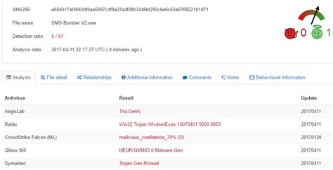edmodo database leak download bitshacking database leaked download raidforums