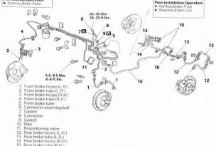 Brake Line Diagram For 1998 Ford F150 4 Wheel Disc Brake Diagram Wedocable