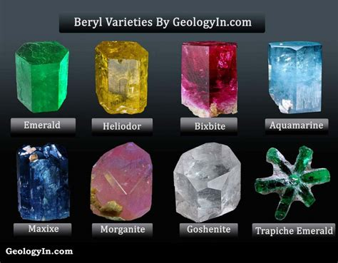 what color is mineral the different beryl varieties with photos