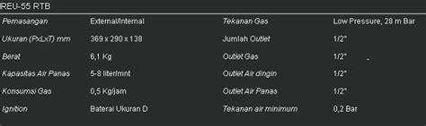 Gas Water Heater Rinnai Reu 55rtb rinnai reu 55 rtb