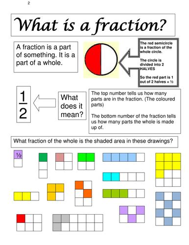 fractions 1 what is a fraction by coreenburt teaching