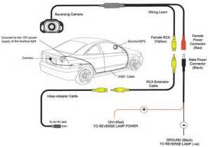 car radio pioneer navigation wiring diagram website