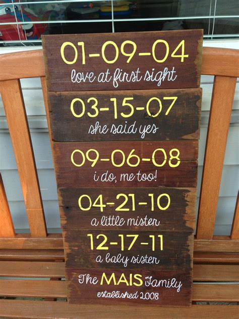 Wedding Anniversary Gifts 5 Years by 5 Year Anniversary Gift Wood Panels With Special Dates