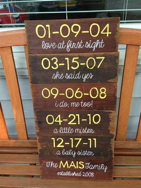 5 year anniversary gift. Wood panels with special dates