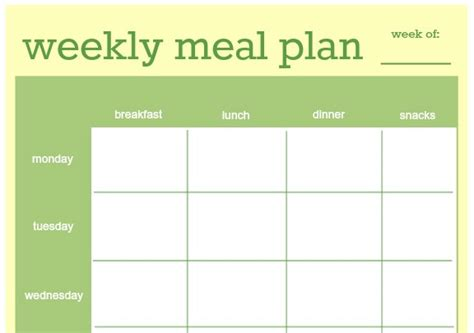 how to make a clean eating meal plan