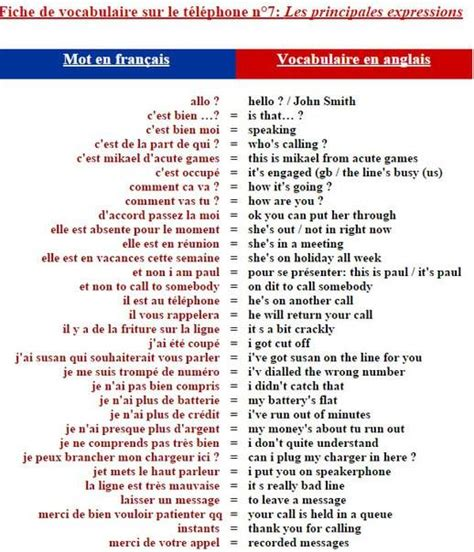vocabulaire thmatique anglais franais sur le t 233 l 233 phone vocabulaire anglais fran 231 ais english vocabulary vocabulaire