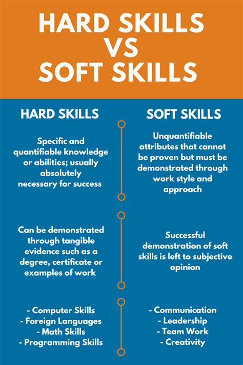 computer skills for resume how to write a resume skills section