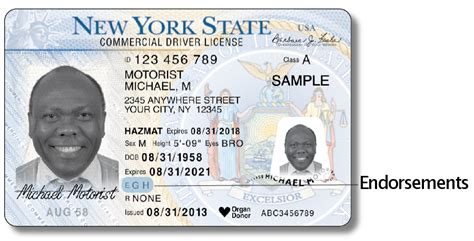 nyc license sle license documents for endorsements and restrictions new york state of