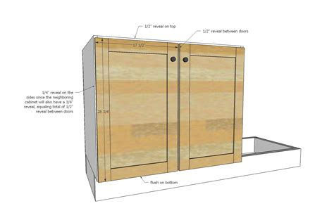 making kitchen cabinet doors