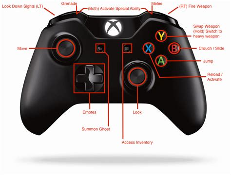 xbox 360 controller layout for pc destiny xbox one and ps4 controller layout