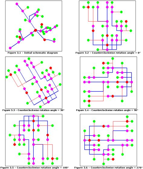 layout versus schematic algorithm orthogonal