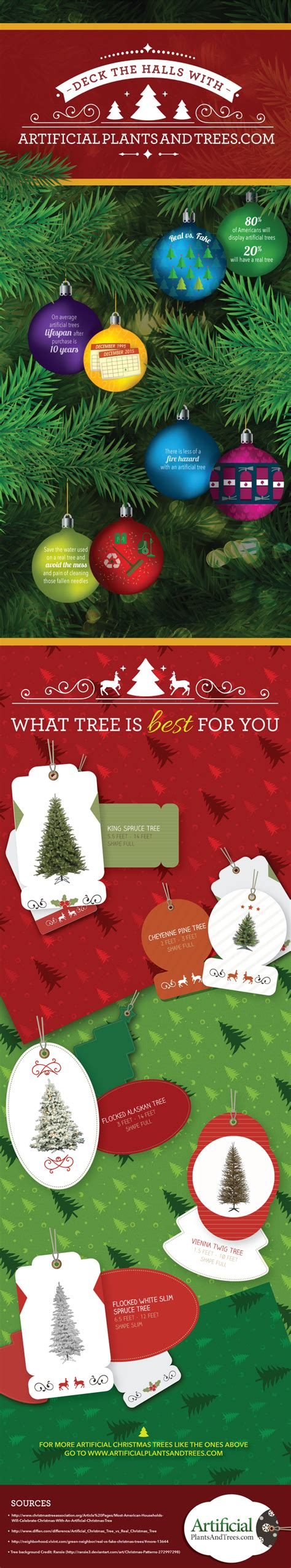 stats christmas trees infographic stats and facts on artificial trees