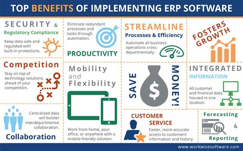 Benefits Of A Marketing Mba by How Erp Software Is Needed To Run A Manufacturing Business