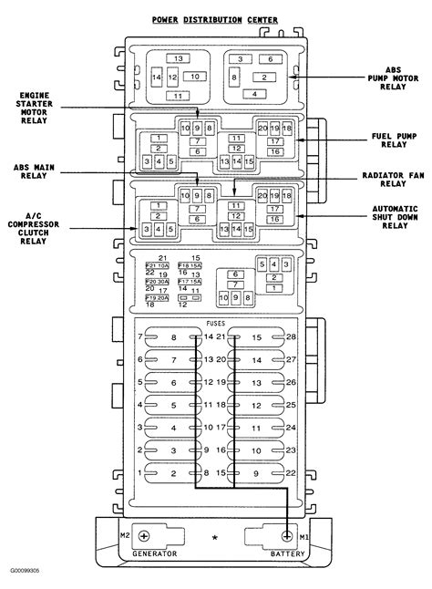 1995 jeep sport fuse diagram wiring diagrams
