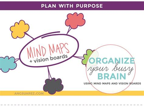 60 best images about mind maps vision boards 26 best mind maps and vision boards images on