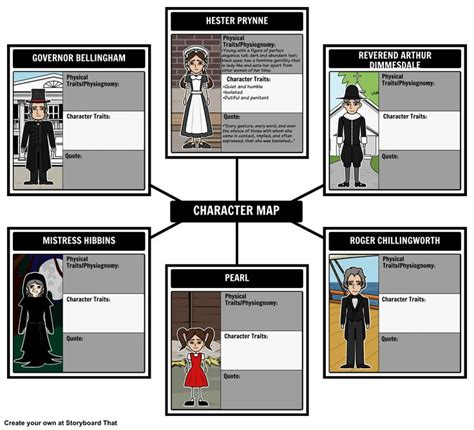 Character Traits For The Letter Q 286 best images about storyboard that lesson plans on