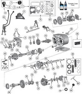 Jeep Cj7 Exhaust System Diagram Interactive Diagram 300 Transfer For Jeep Cj7