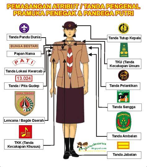Atribut Baju Pramuka Putra atribut pramuka dan cara pemasangannya guslat teknik