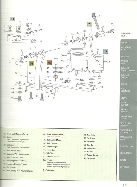 tattoo gun parts diagram of the functioning parts of a gun