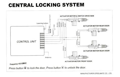 central locking wiring diagram for peugeot 206 central