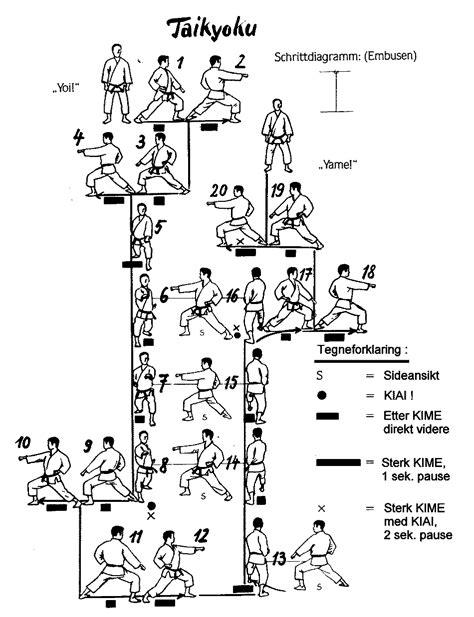 Taikyoku Shodan Shotokan Kata (avec images)   Karaté