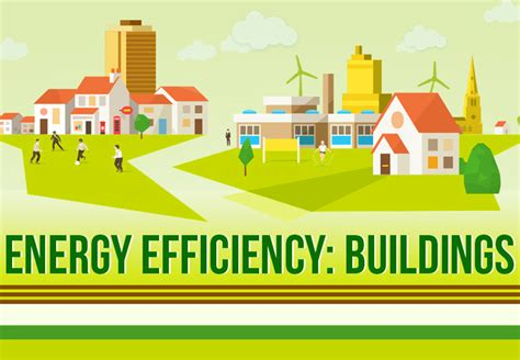 Green Building Homes infographic how you can help make your building more