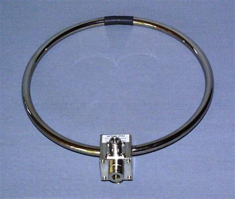 rx loop antennas passive magnetic antennas