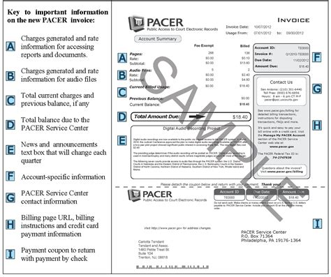 electronic data retention policy template sle invoice records free invoice template
