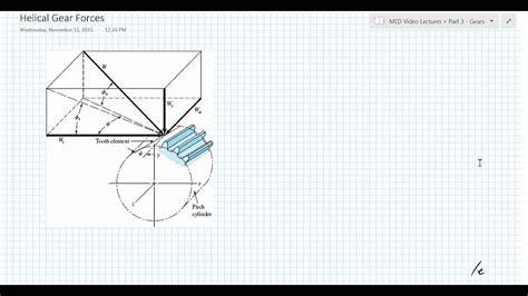 design of machine elements youtube machine element design v20 helical gear force analysis