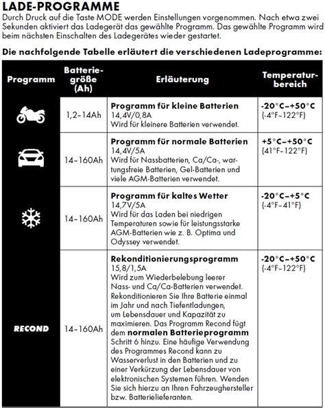 Bmw 1er Coupe Batterie Wechseln by E82 Batterie Wechsel Und Kurzstrecken Bmw 1er 2er