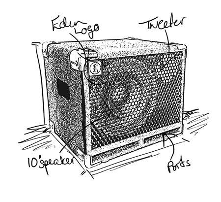 wiring diagram for guitar speaker cabinet wiring wiring