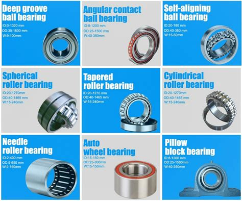 Nsk 16010 Atau 16010 Groove Bearing 2015 product catalogue 35bd219dum1 nsk bearing buy