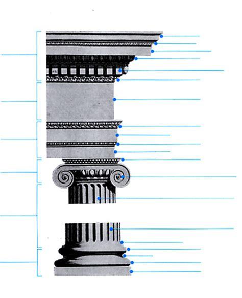 gesims architektur archforum ch architektur forum ch