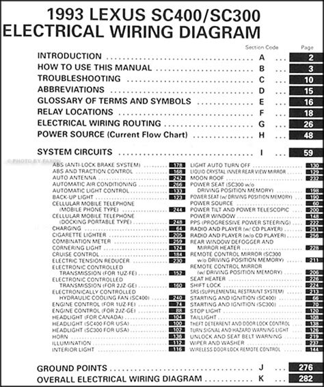 car engine repair manual 1993 lexus sc auto manual 1993 lexus sc 300 400 wiring diagram manual original