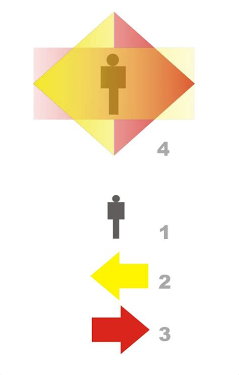 desain komunikasi visual mempelajari apa grafikologia dkv apa mengapa bagaimana 1