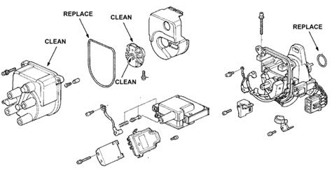 1989 honda civic distributor wiring diagram free