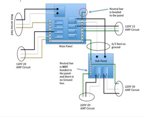 220 sub panel wiring diagram diarra
