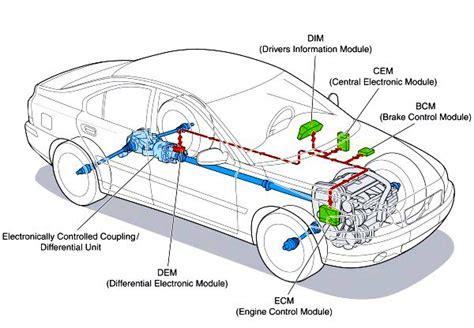 cadenas collision auto parts tecnofullpc manual de localizaci 243 n y reparaci 243 n de