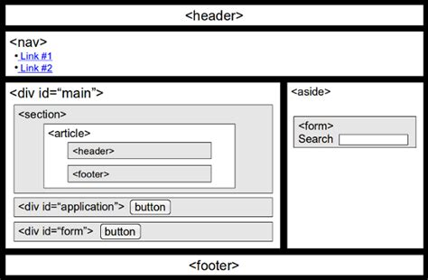 html5 sections html5 page structure images