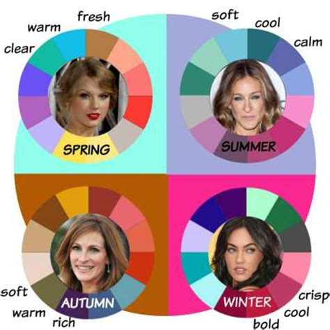 color analysis color analysis it s magic