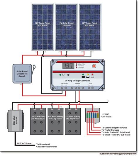 power system diagrams byexle