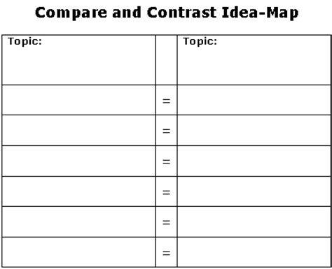 compare and contrast template search results for compare and contrast blank template