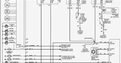 diagram also 1997 chevy cavalier wiring diagram besides chevy cavalier instrument cluster wiring harness chevy