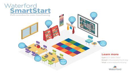 dhl from startup to global upstart books smartstart waterford institute