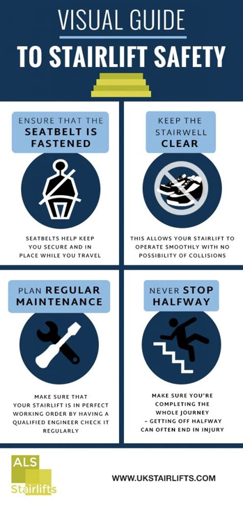 A Visual Guide To Stairs a visual guide to stairlift safety uk stair lifts