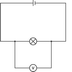 what type of meter is connected in parallel with a resistor in a circuit and why bitesize ks3 physics electric current and potential difference revision 3