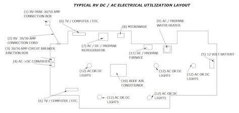 rv park wiring diagram wiring diagram with description